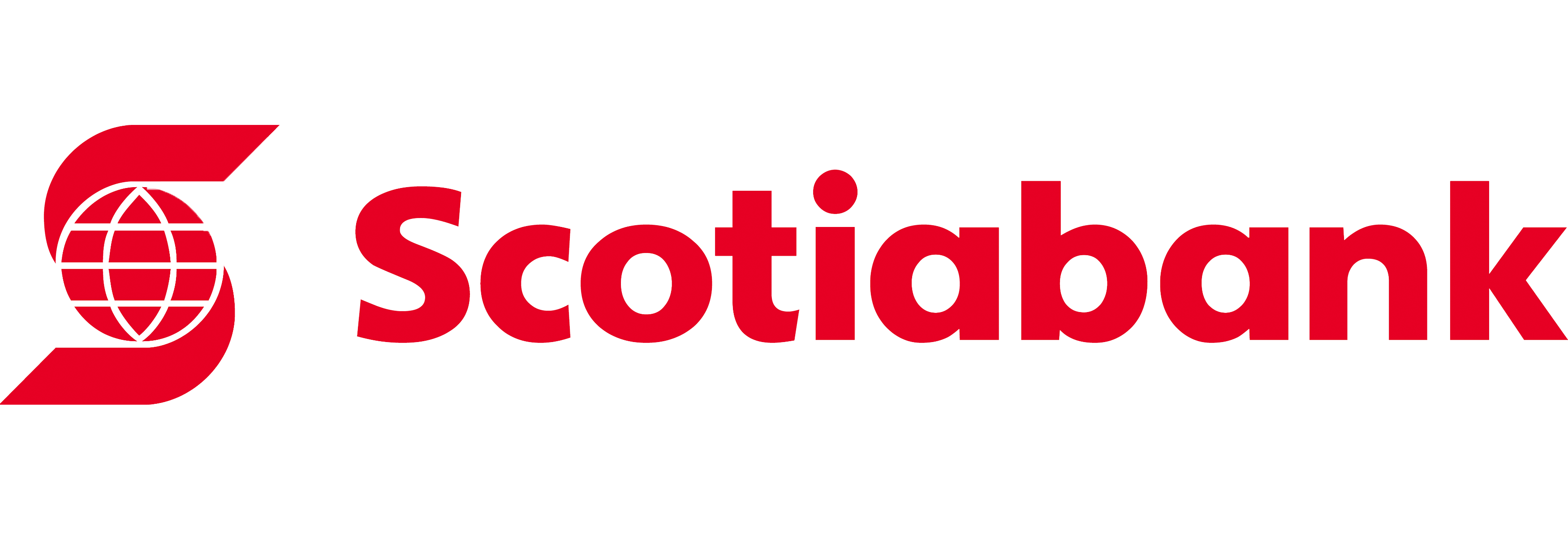 Scotiabank Mortgages